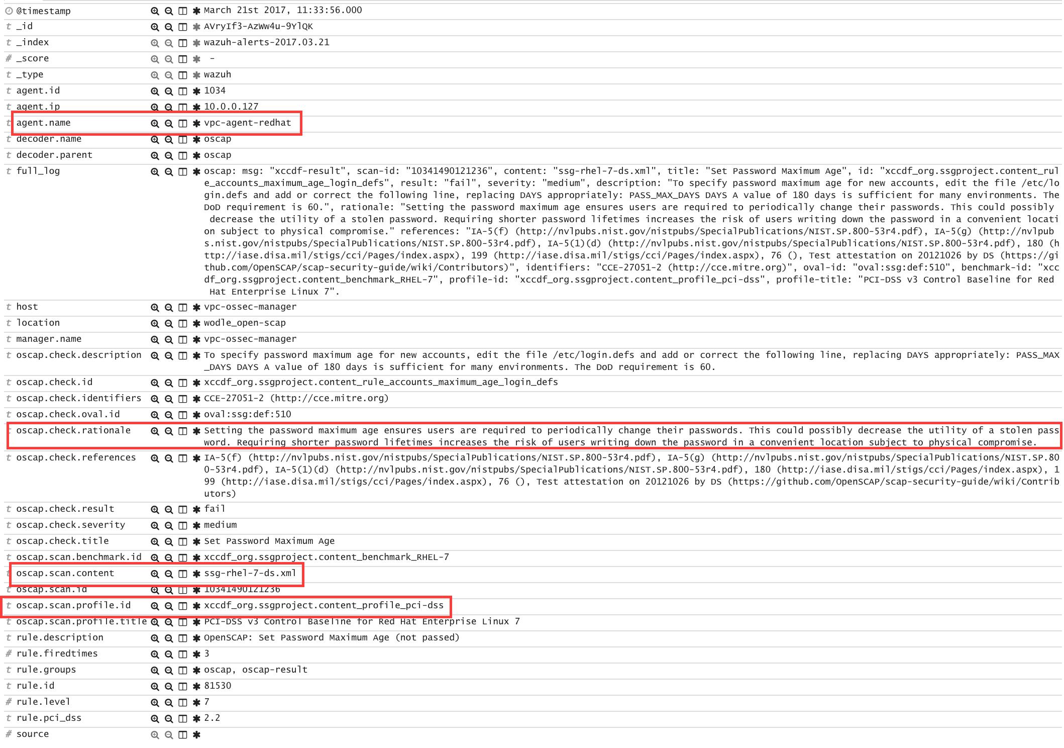 Configuration ‐ OpenSCAP · Wazuh 3 7 documentation