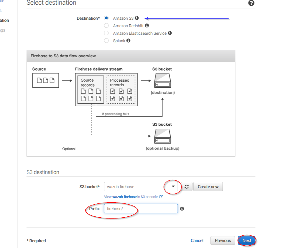 Amazon GuardDuty ‐ Monitoring AWS services · Wazuh 3 8