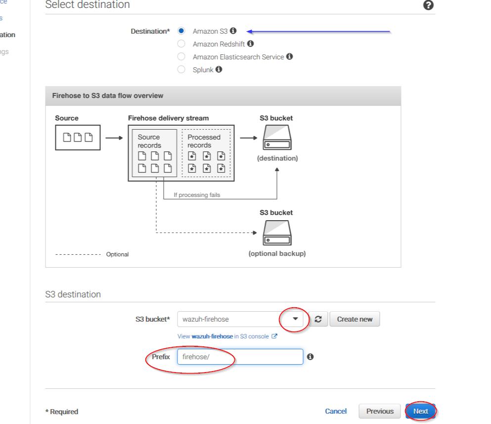 AWS Key Management Service ‐ Monitoring AWS services · Wazuh